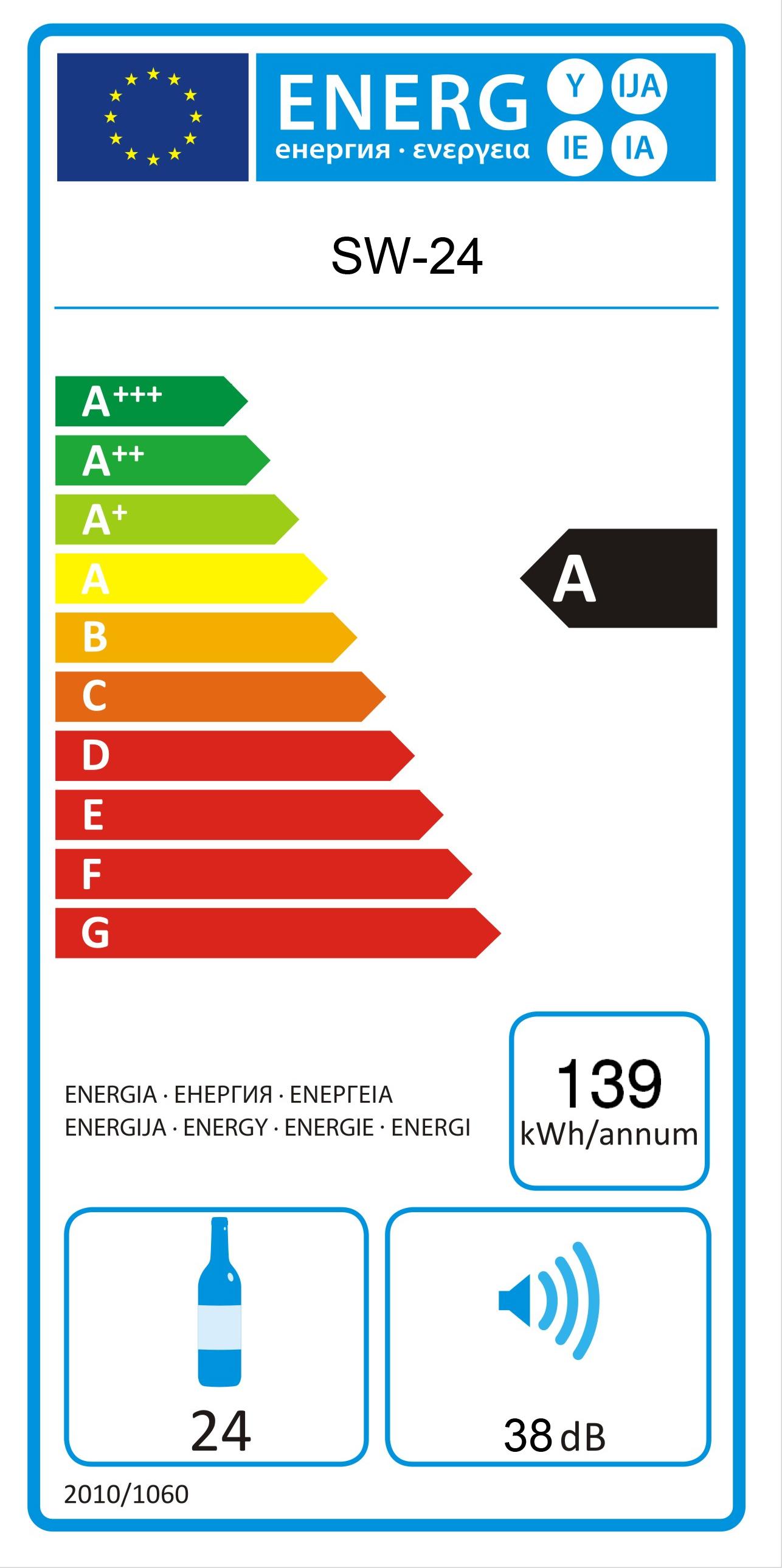 Energylabel mQuvée WineExpert 24