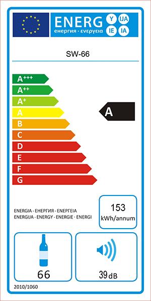 Energylabel mQuvée WineExpert 66