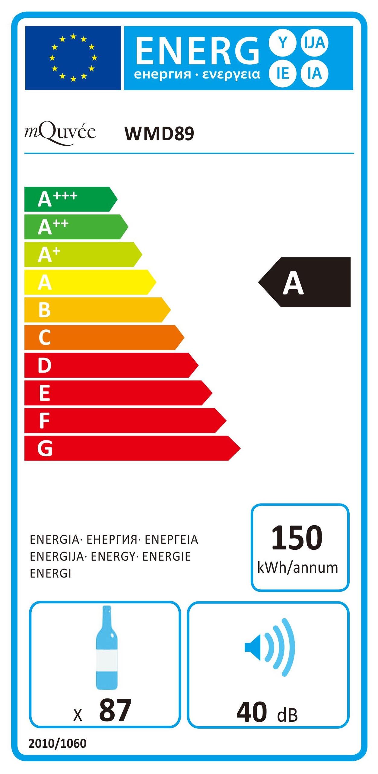 Energylabel WineMaster 89